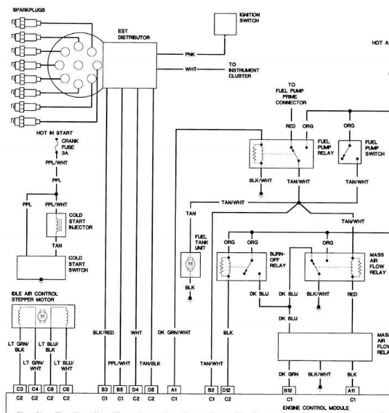 1987 chevy camaro 5.7 engine distributor wiring diagram 1987 camaro wiring schematic explore wiring diagram on the net \u2022