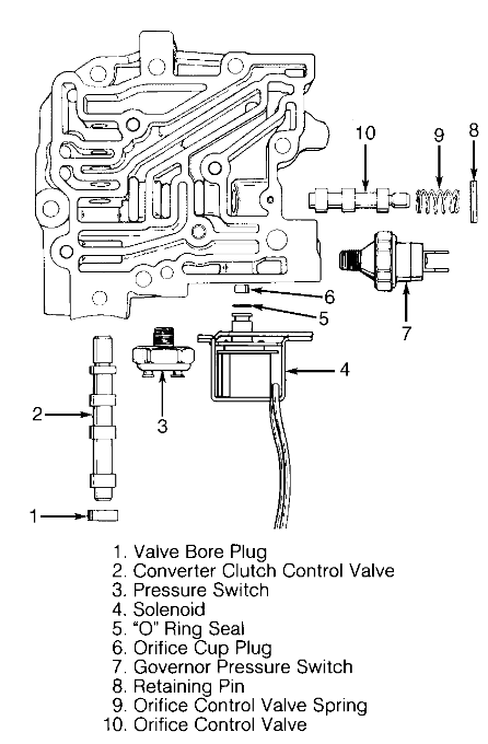 1989 buick century custom automechanic buick valve body diagram valve body diagram