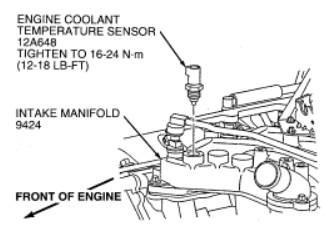 ECT engine coolant temperature sensor location diagram
