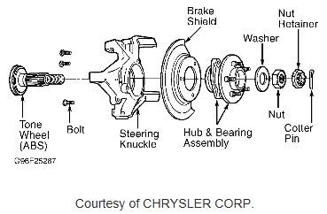 1998 Jeep Grand Cherokee steering knuckle