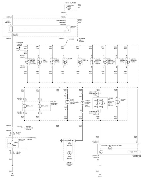 1999 Isuzu Rodeo Dash Lights Wiring Diagram