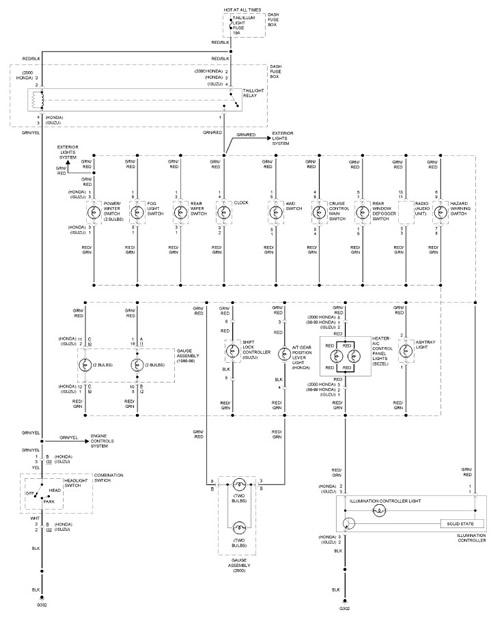 1999 Isuzu Rodeo Dash Lights Wiring Diagram