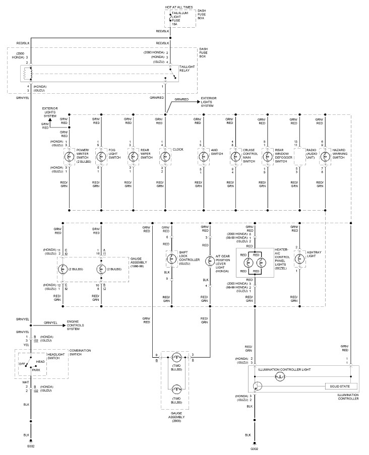 1999 isuzu rodeo automechanic 1999 isuzu rodeo dash lights wiring diagram