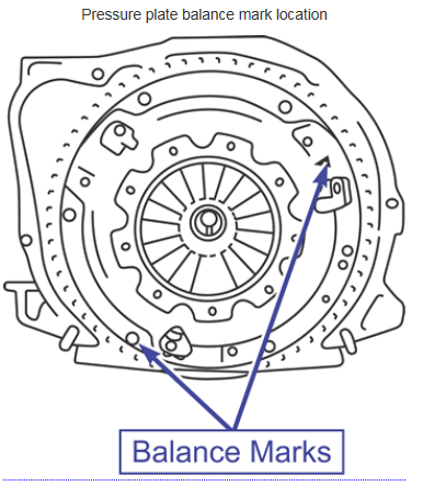 clutch diagram