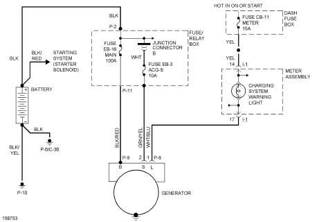 2002 Isuzu Rodeo charging system wiring diagram