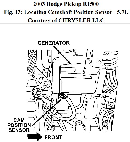 2003 dodge ram 1500 5.7L engine camshaft sensor location diagram