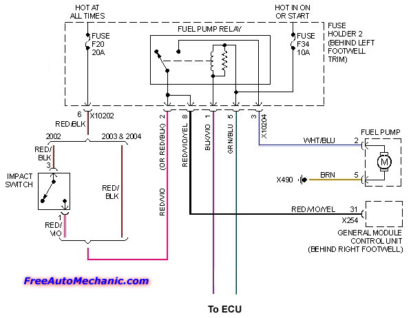 mini cooper ecu wiring diagram 2003 mini cooper s - freeautomechanic advice #5