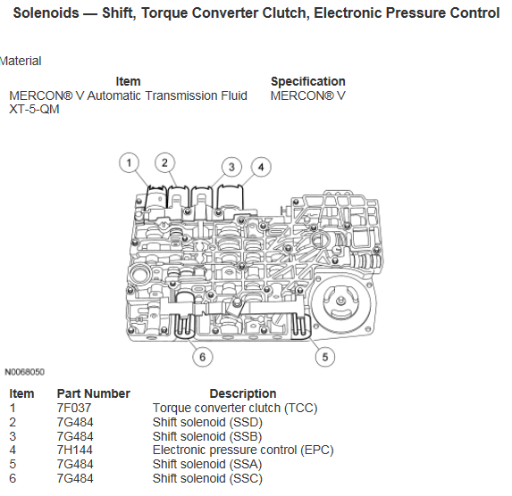 shift solenoid location diagram  transmission troubleshooting