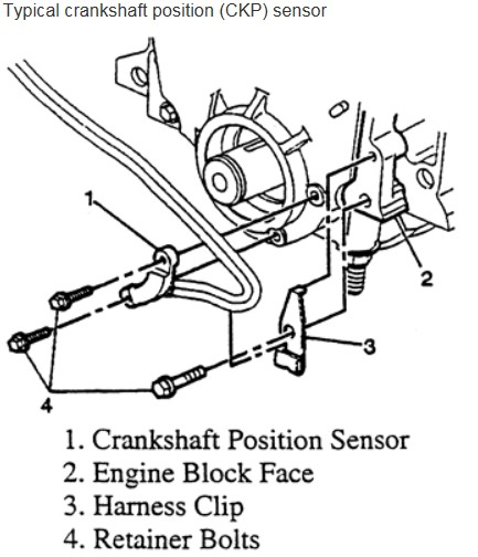 2004 Ford Taurus crankshaft position sensor testing diagram