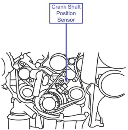 2004 Hyundai Sonata crank shaft position sensor location