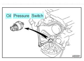 04 Toyota Sieanna Freeautomechanic