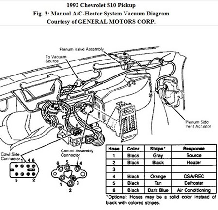 1992 Chevrolet S10 3 on Car Air Conditioning Wiring Diagram