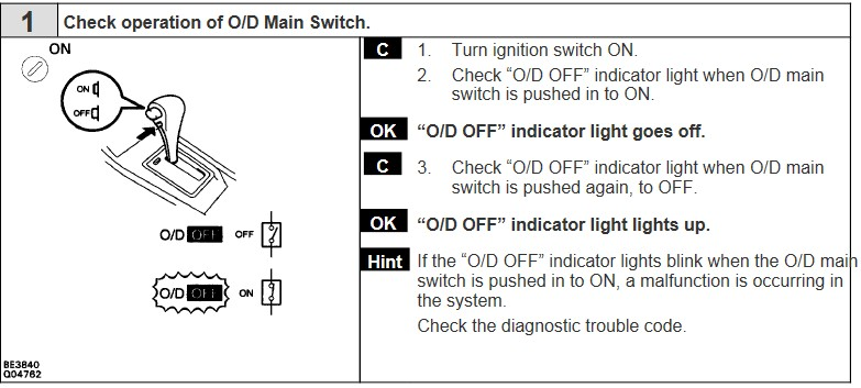 Overdrive button location
