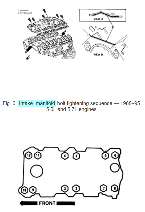 Chevy intake manifold gasket specs