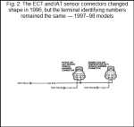 ECT connector
