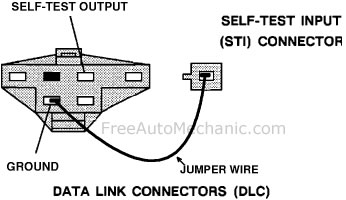 ford data conector ford check engine light codes freeautomechanic GM OBD1 Wiring Diagram 1991 at readyjetset.co