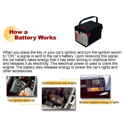 car battery life how long do car batteries last freeautomechanic. Black Bedroom Furniture Sets. Home Design Ideas