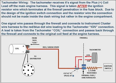 tachometer-wiring Trans Air Wiring Diagram on dc motor, wire trailer, camper trailer, simple motorcycle, fog light, 4 pin relay, driving light, basic electrical, boat battery, limit switch, ignition switch, air compressor, dump trailer, ford alternator,