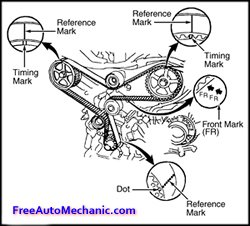 Toyota 2 Door Coupe Concept furthermore Proton Wira Fuse Box Layout moreover Acura Rl Engine Timing Belt as well Basic Dirt Bike Wiring Diagram additionally Ade4brgs171tw01 Wiring Diagram. on proton wira wiring diagram