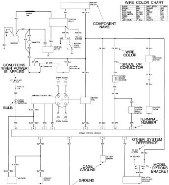 wiring diagam sample free wiring diagrams freeautomechanic find wiring diagram for 87 ford f 150 at metegol.co