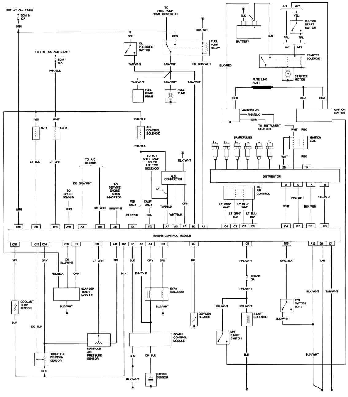 1988 Chevy s10 V6 engine wiring diagram for no spark