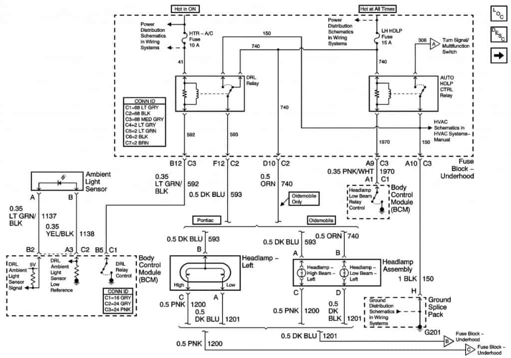 2001 grand prix wiring diagram 2001 image wiring 2001 pontiac grand am se 2 4l automechanic on 2001 grand prix wiring diagram