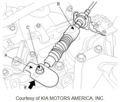 Shift Cable Diagram 2010 KIA Forte
