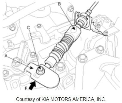 Shift Cable Diagram 2010 KIA Forte