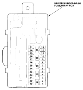 fuse box diagram 2009 Honda Accord