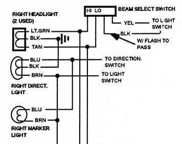 trun signal wiring diagram 1990 Oldsmobile 88