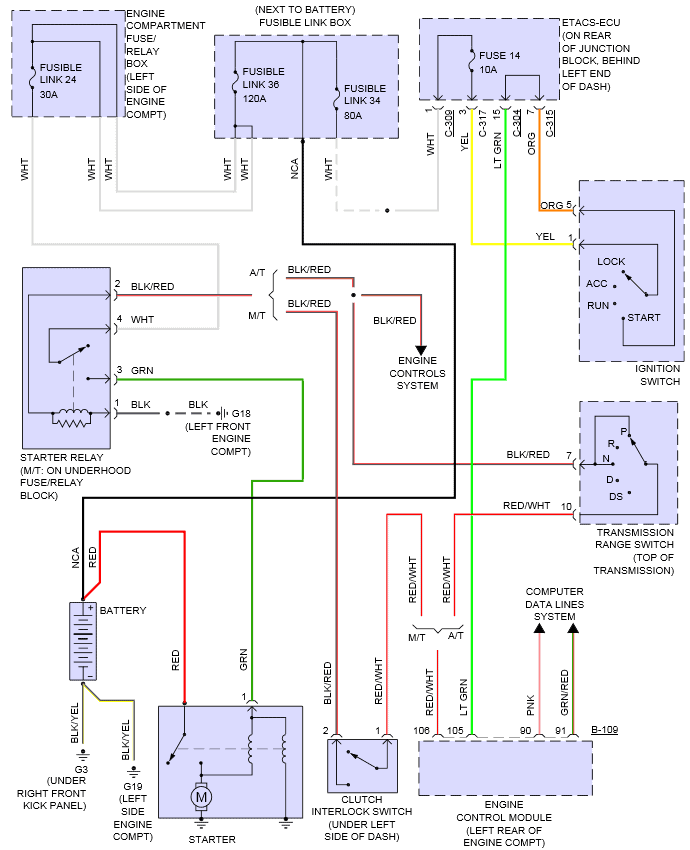 2008 Mitsubishi Lancer Starting System Wiring Diagram