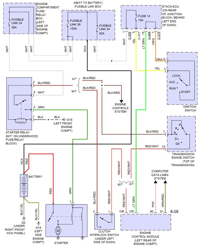 2008 Mitsubishi Lancer Starting System Wiring Diagram