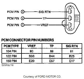 tps connector diagram 2003 Ford Ranger