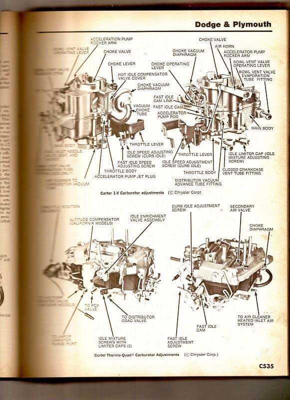 vacuum ports Dodge Charger diagram