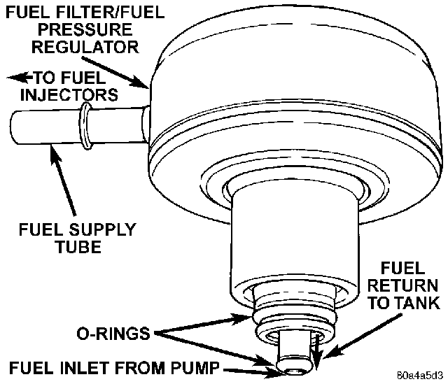 fuel pressure regulator 1998 Jeep Grand Cherokee