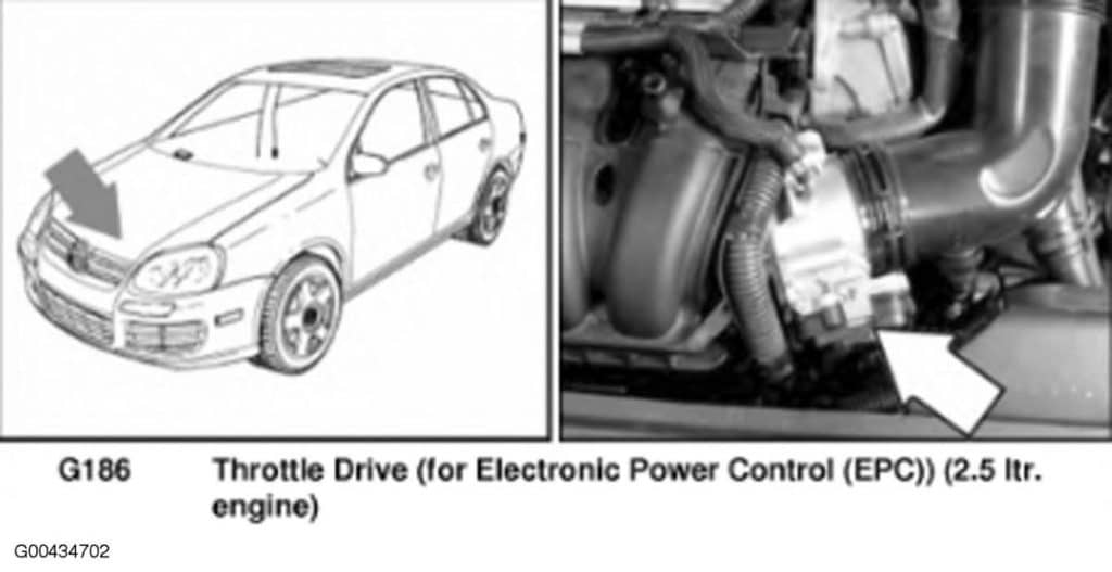 EPC loation diagram 2009 VW Jetta