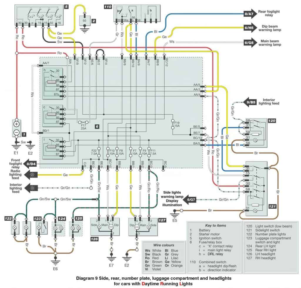 Skoda Alarm Wiring Diagram : Skoda fabia headlight wiring diagram