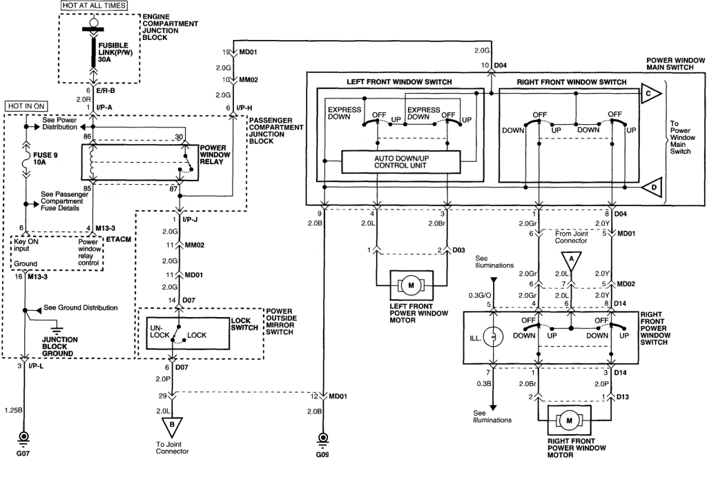 Wiring Diagrams 2004 Hyundai Santa Fe - Movie Wiring Harness -  coded-03.yenpancane.jeanjaures37.fr | 2005 Hyundai Santa Fe Wire Diagram |  | Wiring Diagram Resource