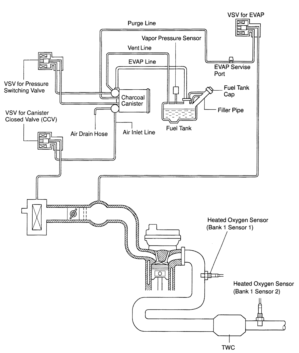 [SCHEMATICS_4PO]  Vacuum hose diagrams 2001 Toyota Celica GT - FreeAutoMechanic Advice | Toyota Celica Engine Diagram |  | FreeAutoMechanic