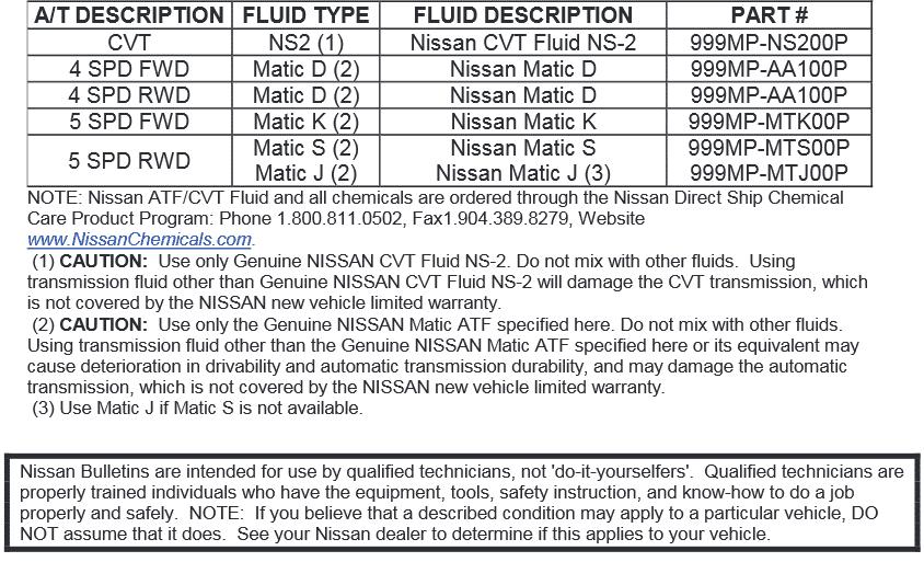 nissan-altima-trans-fluid-chart