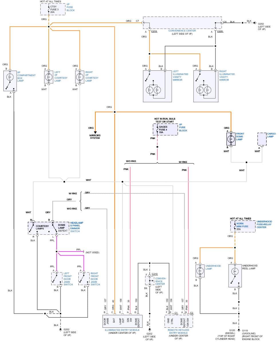 1996 Chevy K1500 Dome Light Wiring Diagram Freeautomechanic Advice