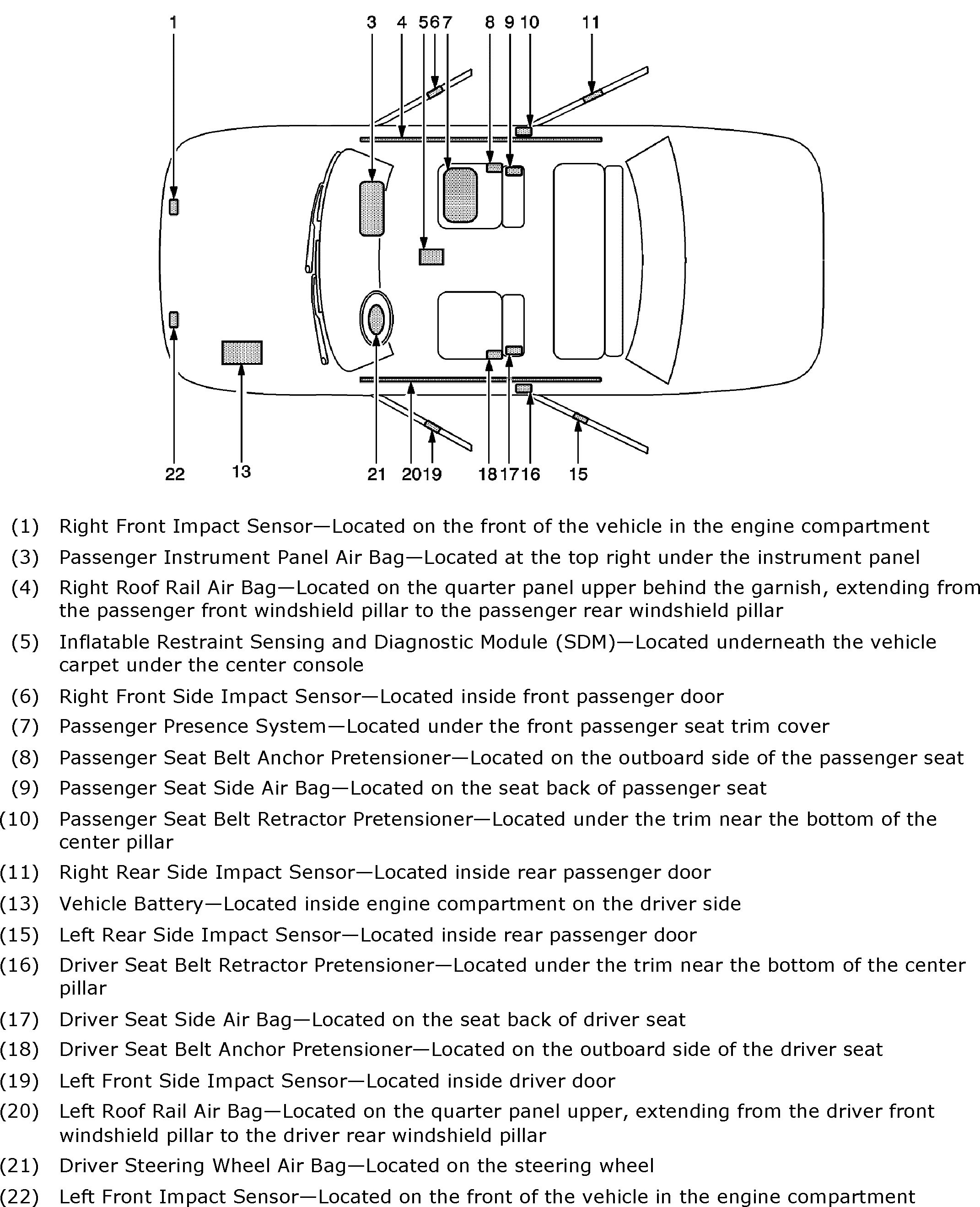 2011-cadillac-srx-air-bag-module-location-diagram
