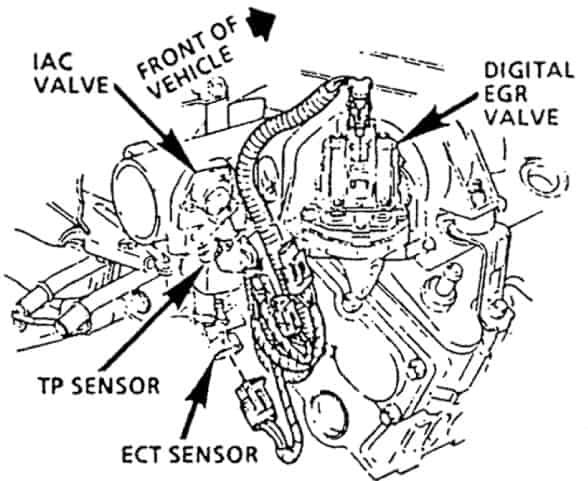 Iac Valve 1993 Pontiac Grand Prix 3 1