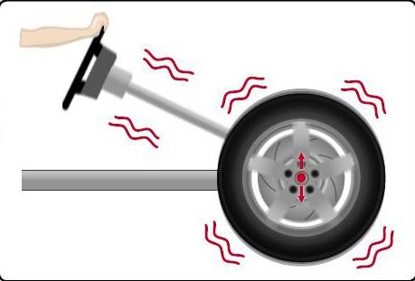 tire vibration
