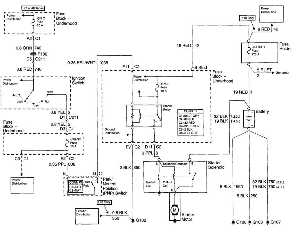 2003-chevy-blazer-starter - wiring-diagram