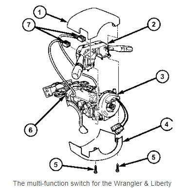 multifunction switch jeep liberty