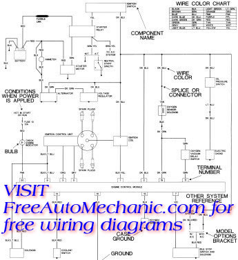Readwiring Diagram on How To Read Wiring Diagrams