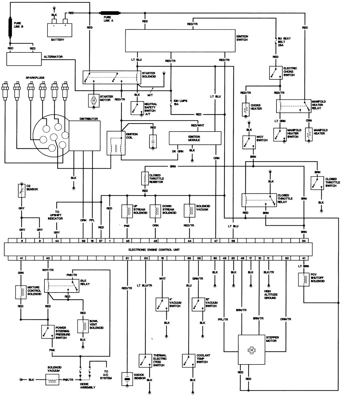 Jeep Cj Cylinder Engine on Nissan Wiring Diagrams Schematics