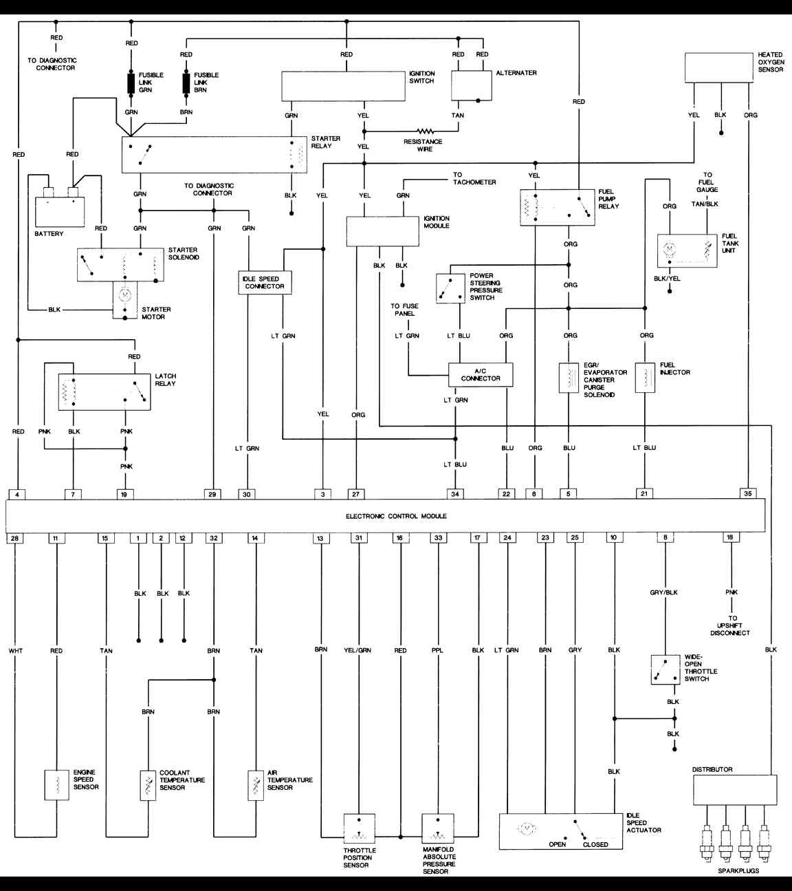 1987 jeep wrangler 2.5l engine - freeautomechanic 1987 jeep wrangler starter wiring diagram