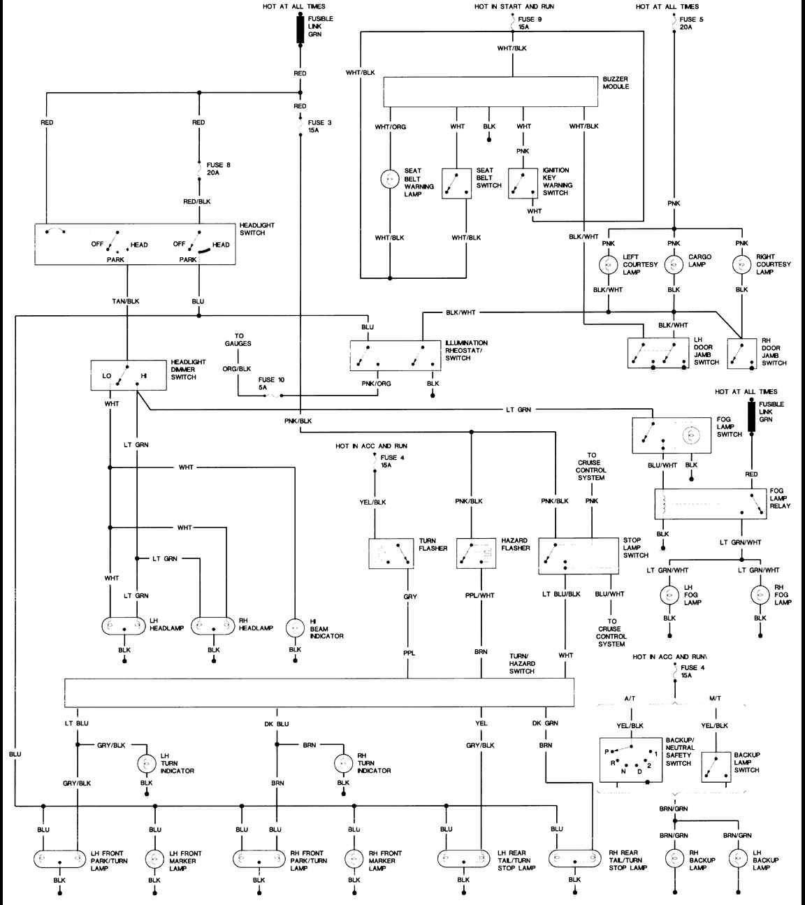 Jeep Yj Wiring Schematic Improve Diagram 1987 Wrangler Body 2 Freeautomechanic Diagrams